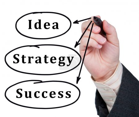 Photo pour Idée de mots, la stratégie et le succès écrit au marqueur sur le verre. concept d'affaires. - image libre de droit