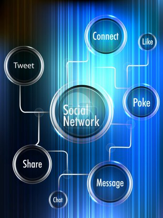 Social networking theme displaying a globe, various words and ic