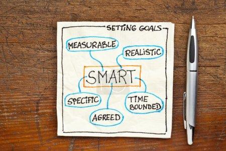 Goal setting concept - SMART