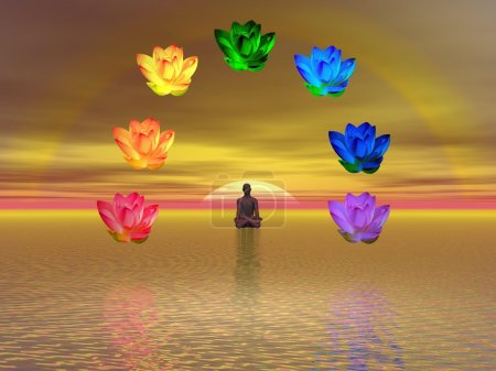 Meditation and chakras