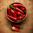 Red Hot Chili Peppers in bowl over wooden backgrou...