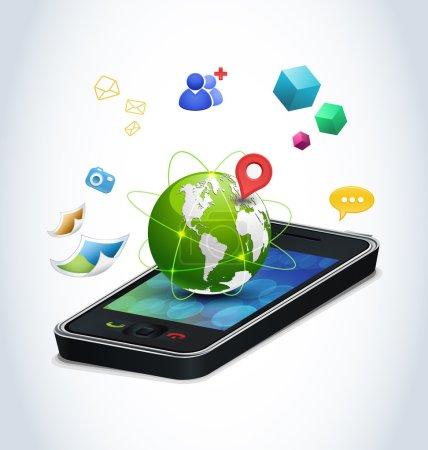 Smart phone technologies.