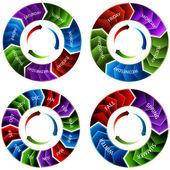 Time Wheel Arrows
