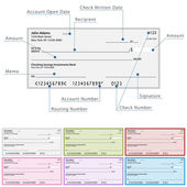 An image of a blank check diagram in different colors