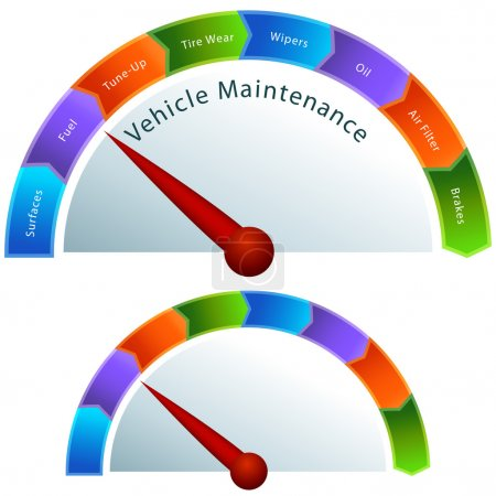 Vehicle Maintenance Gauge