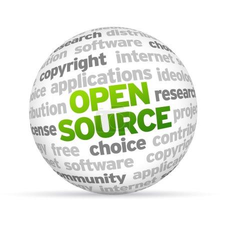 Photo pour Sphère de mot open source 3D sur fond blanc. - image libre de droit
