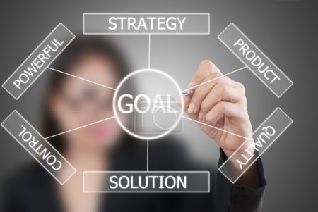 Business lady write plan to goal.
