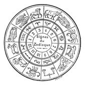 Signs of the Zodiac vintage engraving