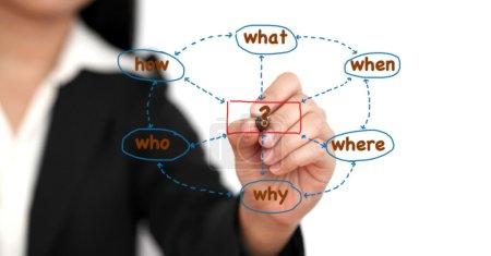 Photo pour Femme d'affaires asiatiques écriture débit d'analyse de problème commerciales (mise au point sélective) - image libre de droit