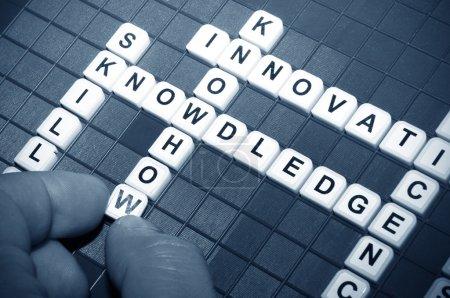 Photo pour Savoir comment concept avec des mots clés sur le plateau de jeu - image libre de droit