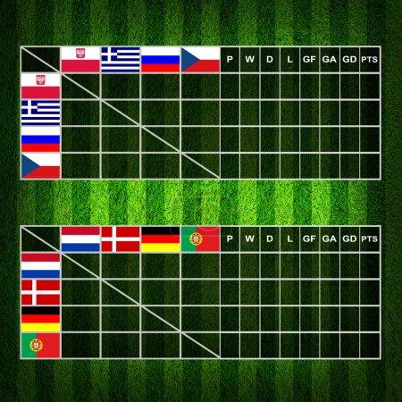 Soccer ( Football ) Table score ,euro 2012 group A B