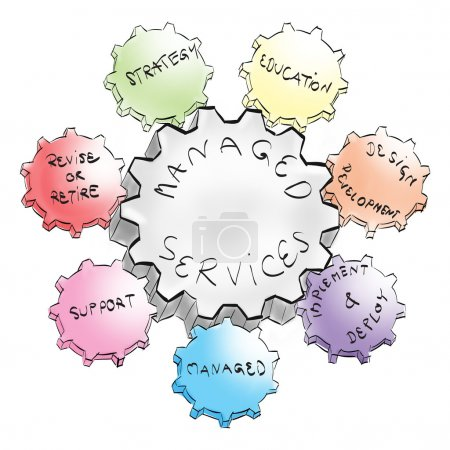Photo for Managed services gear for success business process - Royalty Free Image