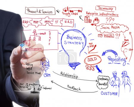 Photo for Man drawing idea board of business process - Royalty Free Image