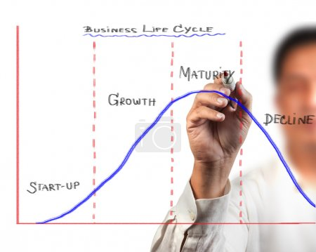 Business man drawing Business life cycle diagram