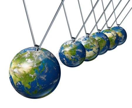 World Economy Pendulum with Asia
