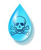 Verunreinigtes Wasser