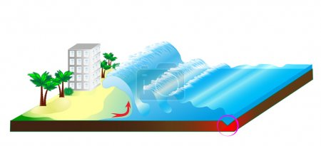 Tsunami Wave from. Isometric representation of nat...