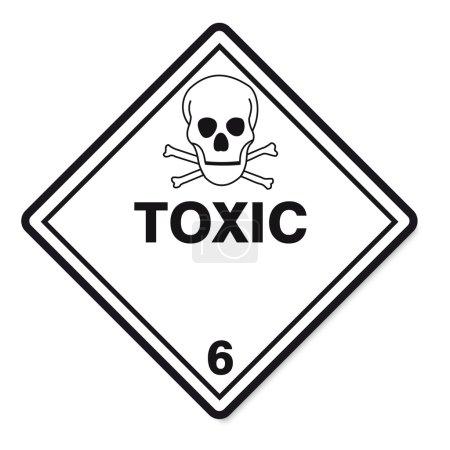 Hazardous substances signs icon flammable skull radioactive hazard