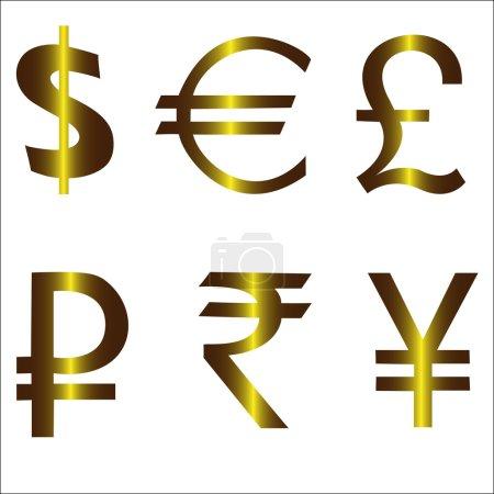 Pound dollar euro ruble rupee yen