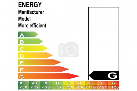 Energy label G