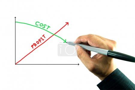 Photo pour Graphique de la croissance des bénéfices par rapport à la réduction des coûts - image libre de droit