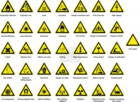 Collection of hazards...