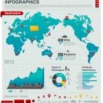 World map & travel info graphics - charts, symbols...