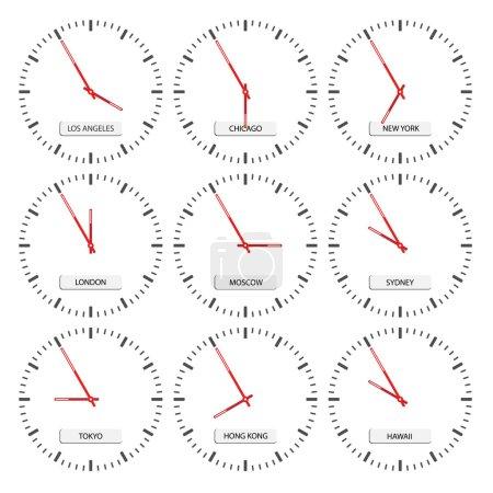 clock faces - timezones