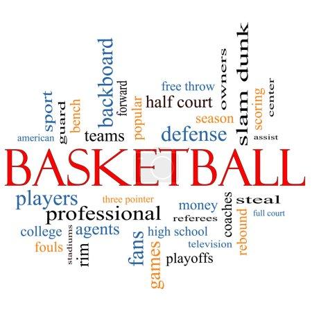 Basketball Word Cloud Concept